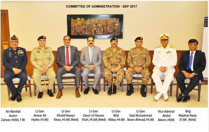 Institutional collapse of Pakistan – Fig- 2 Administrative committee of JIB's Fauji Foundation