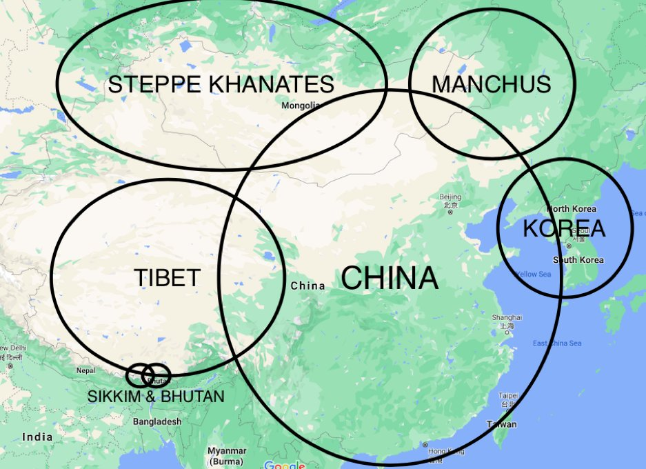 The Stronger China Becomes, the Weaker it Becomes : Mandala System