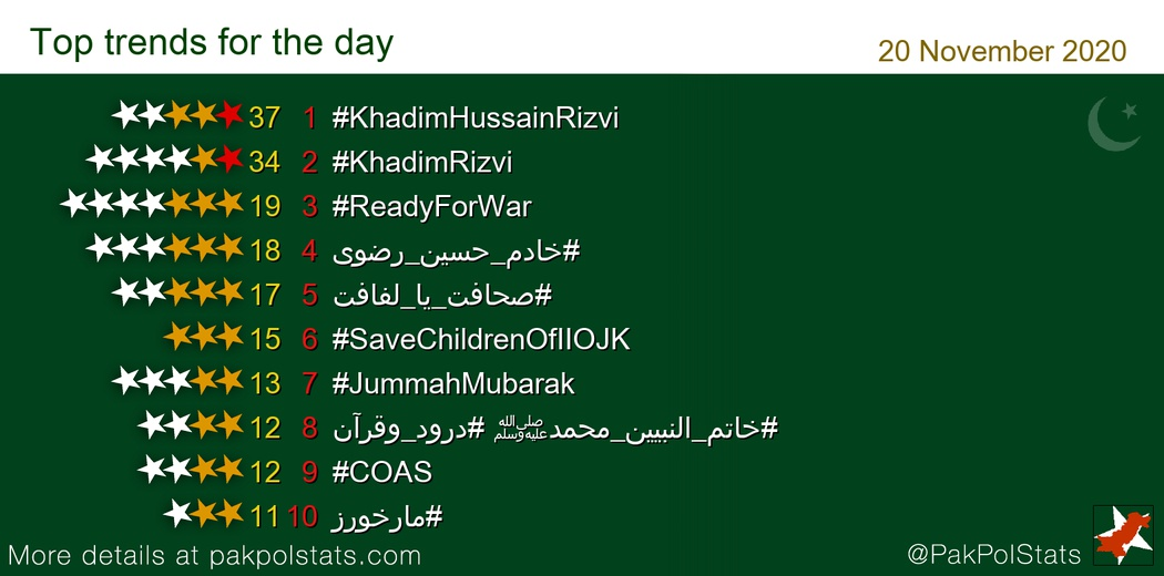 Bankrupt Pakistanis Trend Hashtag ReadyForWar On Social Media