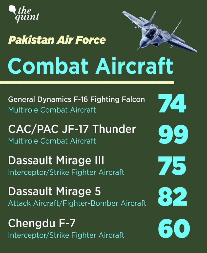 France Leads Europe to Boycott Pakistan  :  Pakistan has 75 French Miraj III and 82 Mirage 5 fighter jets