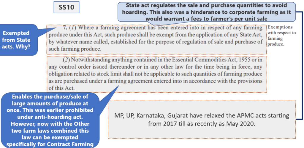 Farmers Bill Demystified Part 2 : SS10 - Section 7 of the Act