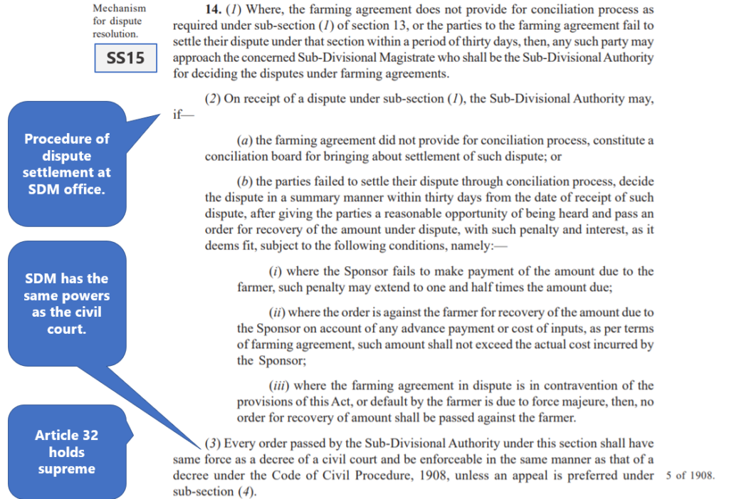 Screenshot SS15 contains Section 14 that describes the dispute settlement process at the SDM office